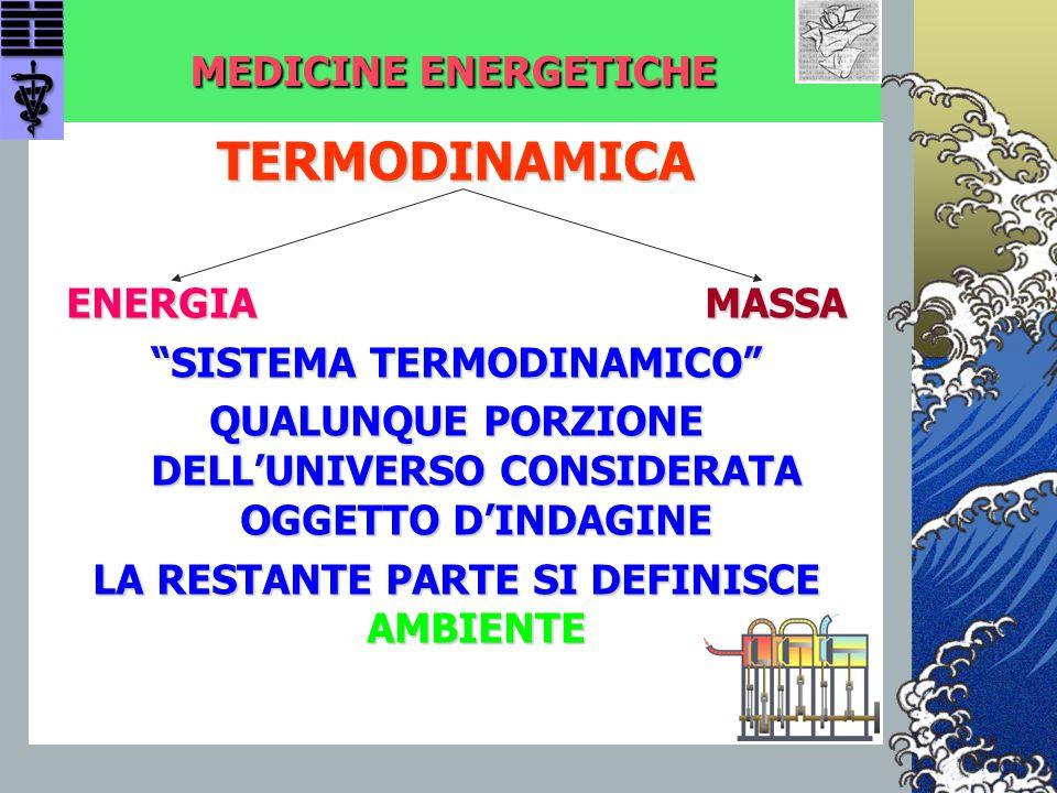 """MEDICINE ENERGETICHE TERMODINAMICA ENERGIA MASSA """"SISTEMA TERMODINAMICO"""" QUALUNQUE PORZIONE DELL'UNIVERSO CONSIDERATA OGGETTO D'INDAGINE LA RESTANTE P"""
