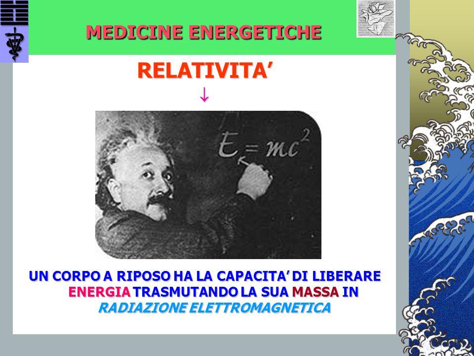 MEDICINE ENERGETICHE RELATIVITA' UN CORPO A RIPOSO HA LA CAPACITA' DI LIBERARE ENERGIA TRASMUTANDO LA SUA MASSA IN RADIAZIONE ELETTROMAGNETICA