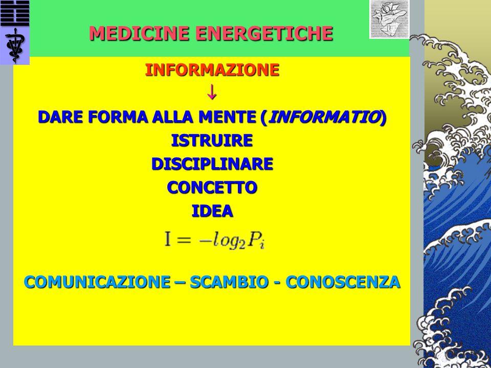 MEDICINE ENERGETICHE INFORMAZIONE DARE FORMA ALLA MENTE (INFORMATIO) ISTRUIREDISCIPLINARECONCETTOIDEA COMUNICAZIONE – SCAMBIO - CONOSCENZA