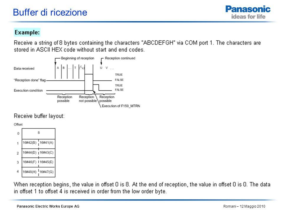 Panasonic Electric Works Europe AG Romani – 12 Maggio 2010 Buffer di ricezione