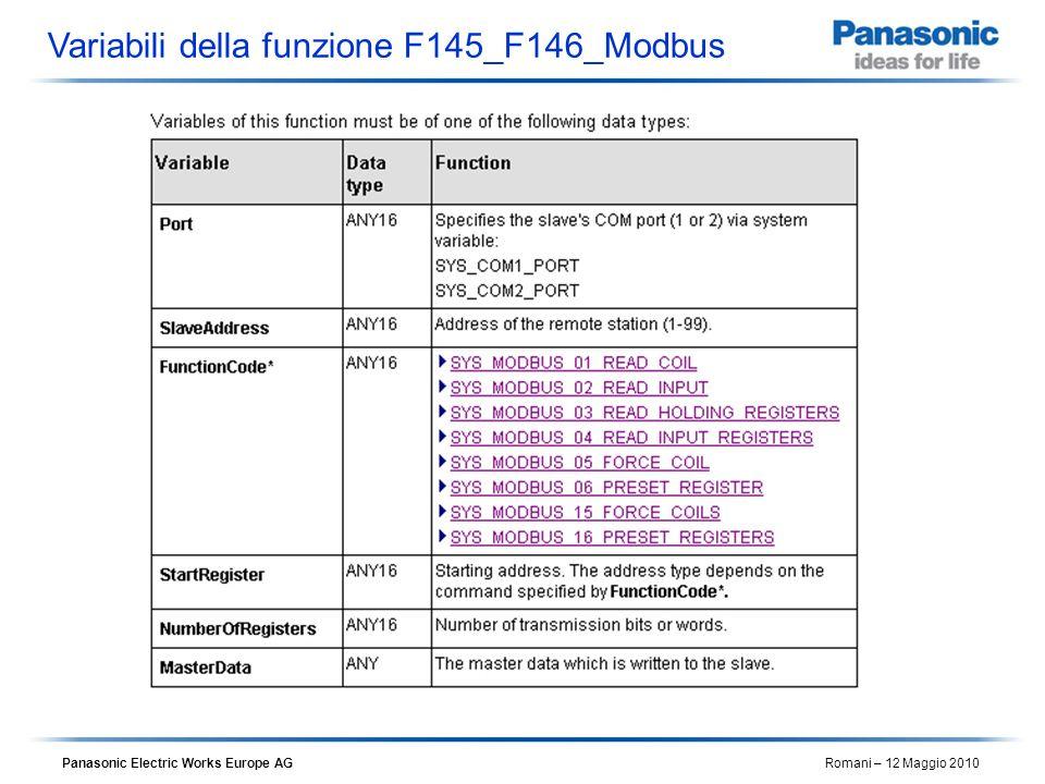 Panasonic Electric Works Europe AG Romani – 12 Maggio 2010 Variabili della funzione F145_F146_Modbus
