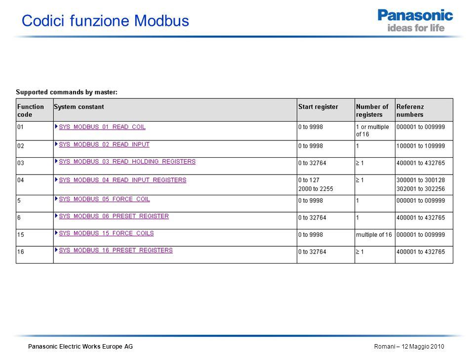 Panasonic Electric Works Europe AG Romani – 12 Maggio 2010 Codici funzione Modbus