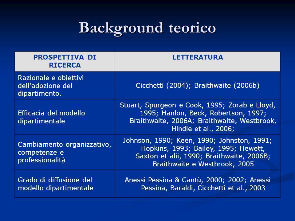 Background teorico PROSPETTIVA DI RICERCA LETTERATURA Razionale e obiettivi dell'adozione del dipartimento. Cicchetti (2004); Braithwaite (2006b) Effi