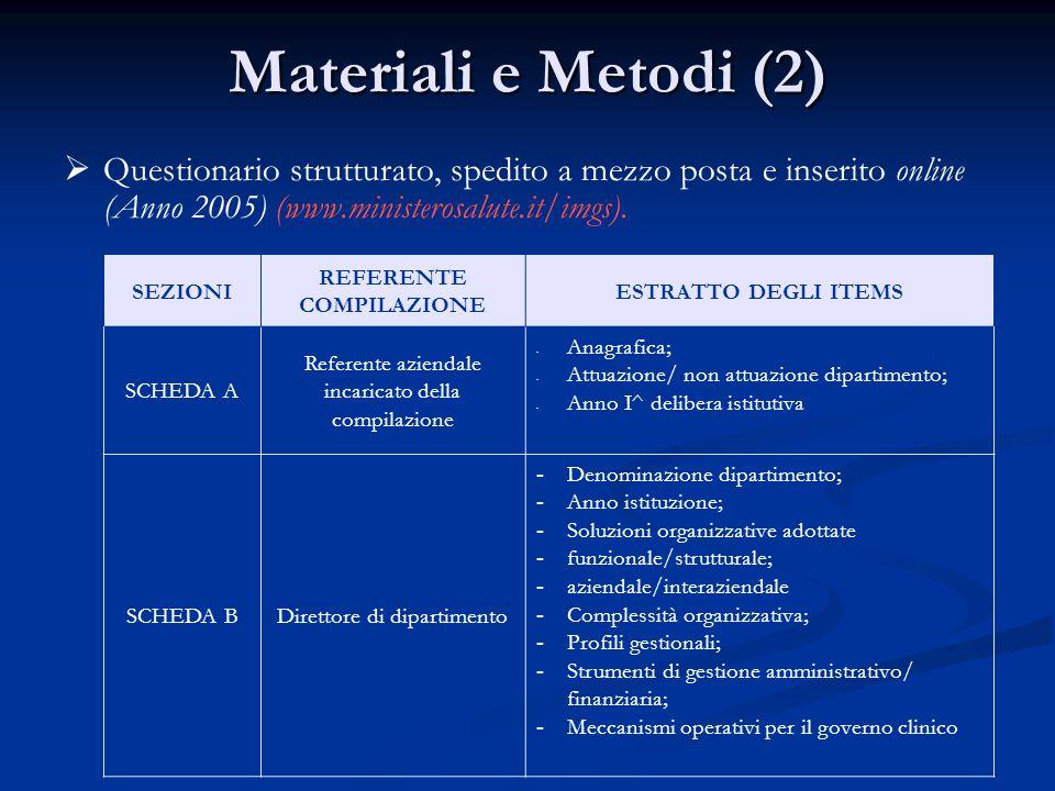 Materiali e Metodi (2)   Questionario strutturato, spedito a mezzo posta e inserito online (Anno 2005) (www.ministerosalute.it/imgs). SEZIONI REFERE