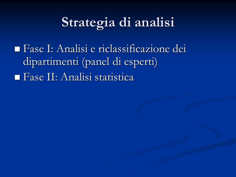 Strategia di analisi  Fase I: Analisi e riclassificazione dei dipartimenti (panel di esperti)  Fase II: Analisi statistica