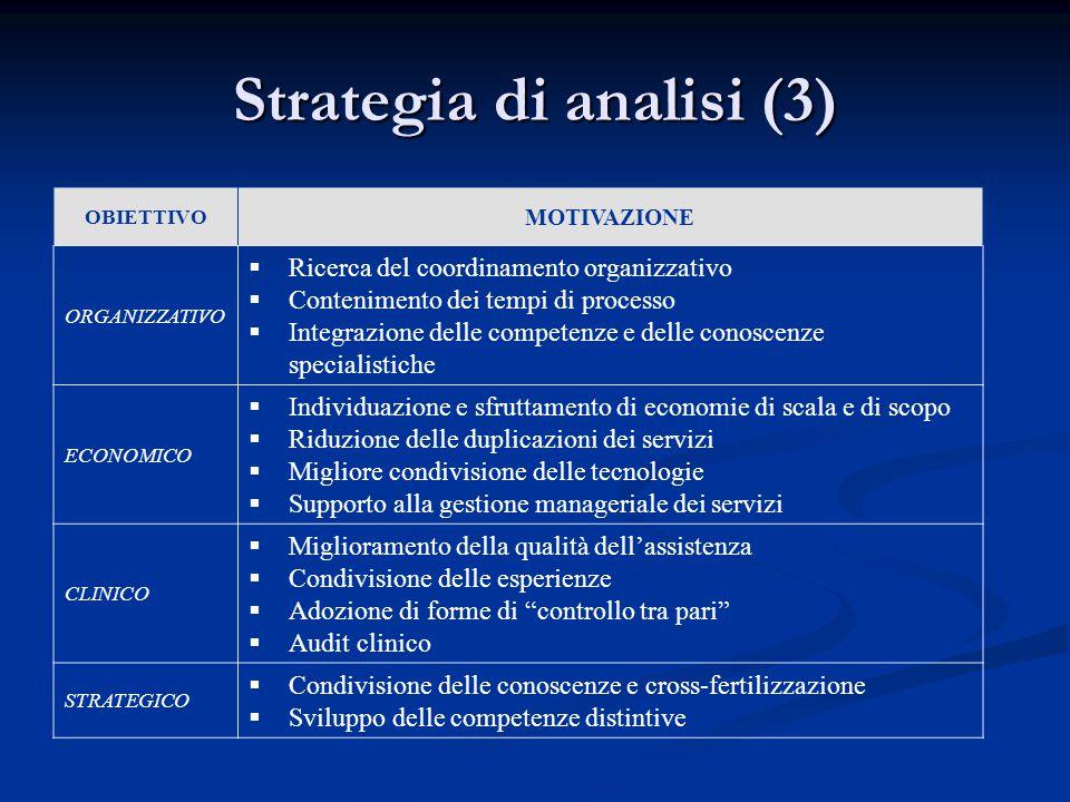 Strategia di analisi (3) OBIETTIVO MOTIVAZIONE ORGANIZZATIVO  Ricerca del coordinamento organizzativo  Contenimento dei tempi di processo  Integraz