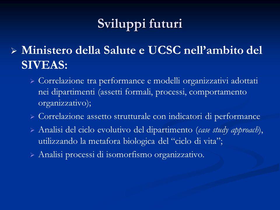 Sviluppi futuri   Ministero della Salute e UCSC nell'ambito del SIVEAS:   Correlazione tra performance e modelli organizzativi adottati nei dipart