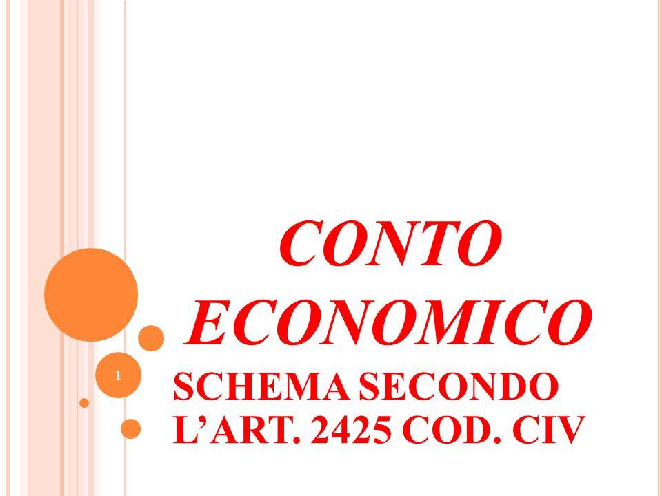 CONTO ECONOMICO SCHEMA SECONDO L'ART. 2425 COD. CIV 1