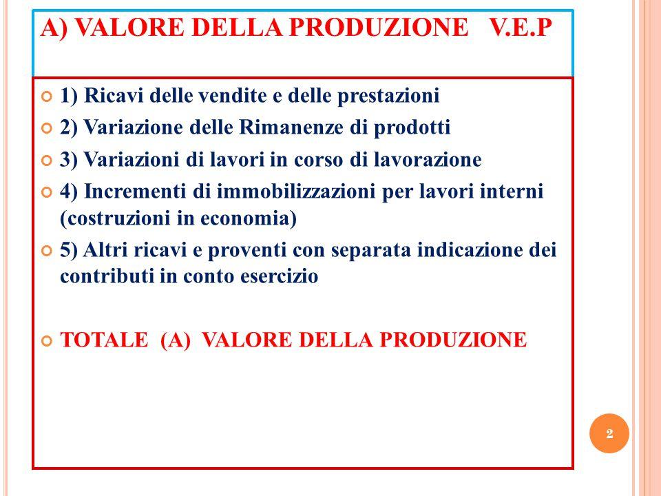 A) VALORE DELLA PRODUZIONE V.E.P 1) Ricavi delle vendite e delle prestazioni 2) Variazione delle Rimanenze di prodotti 3) Variazioni di lavori in cors