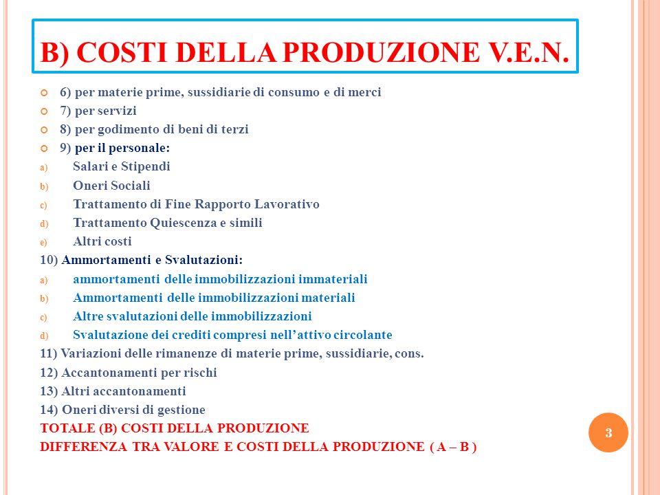 B) COSTI DELLA PRODUZIONE V.E.N. 6) per materie prime, sussidiarie di consumo e di merci 7) per servizi 8) per godimento di beni di terzi 9) per il pe