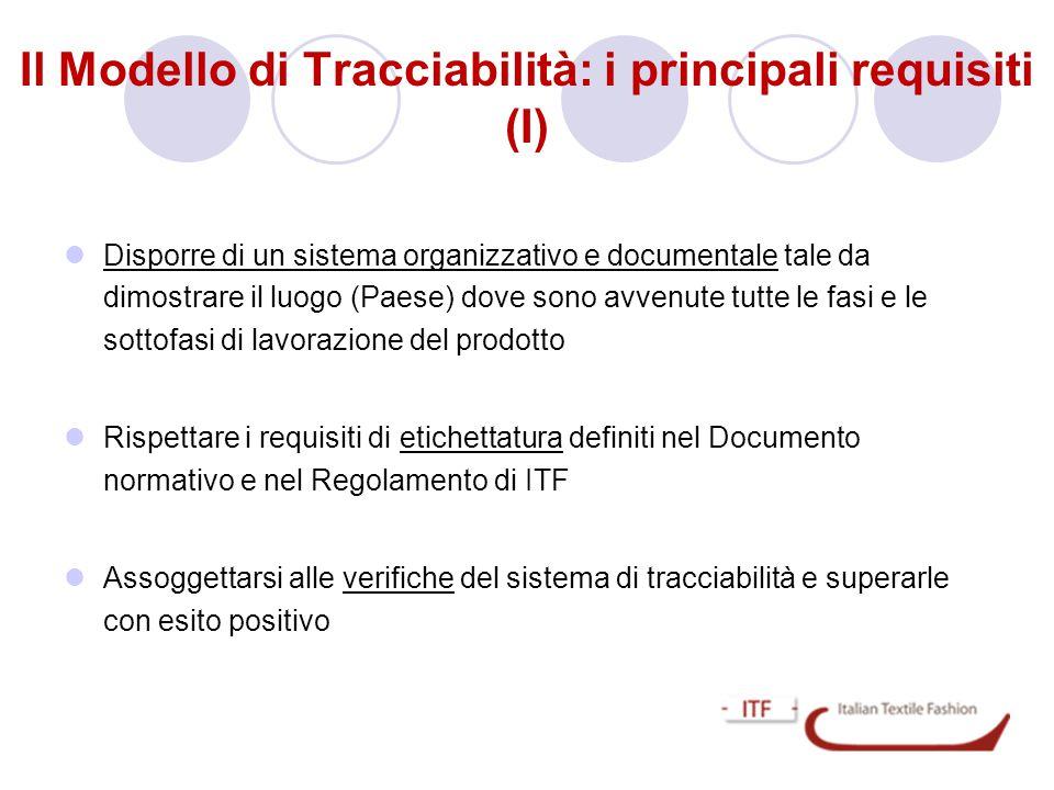 Il Modello di Tracciabilità: i principali requisiti (I)  Disporre di un sistema organizzativo e documentale tale da dimostrare il luogo (Paese) dove