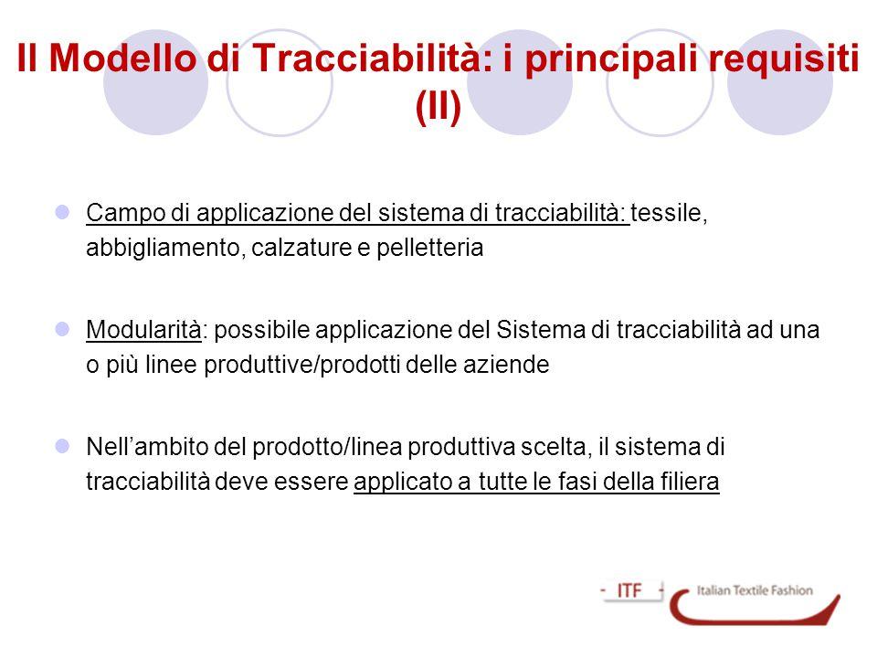  Campo di applicazione del sistema di tracciabilità: tessile, abbigliamento, calzature e pelletteria  Modularità: possibile applicazione del Sistema