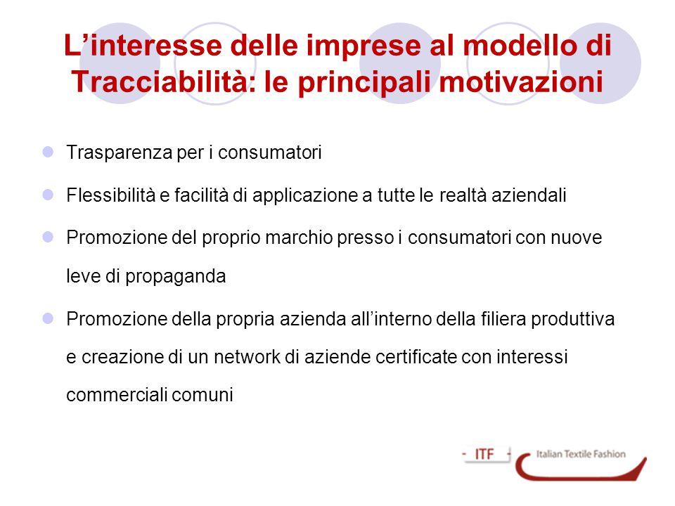 L'interesse delle imprese al modello di Tracciabilità: le principali motivazioni  Trasparenza per i consumatori  Flessibilità e facilità di applicaz