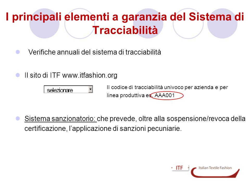 I principali elementi a garanzia del Sistema di Tracciabilità  Verifiche annuali del sistema di tracciabilità  Il sito di ITF www.itfashion.org Il c
