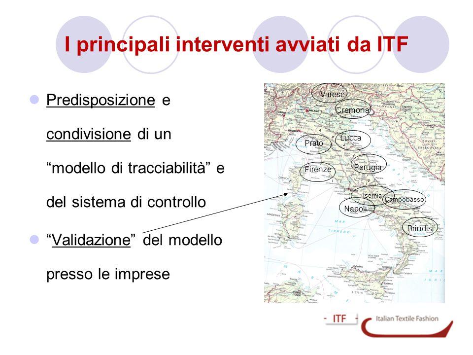 """I principali interventi avviati da ITF  Predisposizione e condivisione di un """"modello di tracciabilità"""" e del sistema di controllo  """"Validazione"""" de"""
