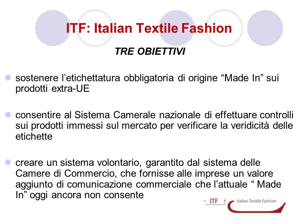 ITF, in collaborazione con l'associazione Made In… for transparency ha inteso intraprendere numerose iniziative a supporto dell'approvazione del regolamento europeo sull'indicazione di origine obbligatoria per le merci inportate.