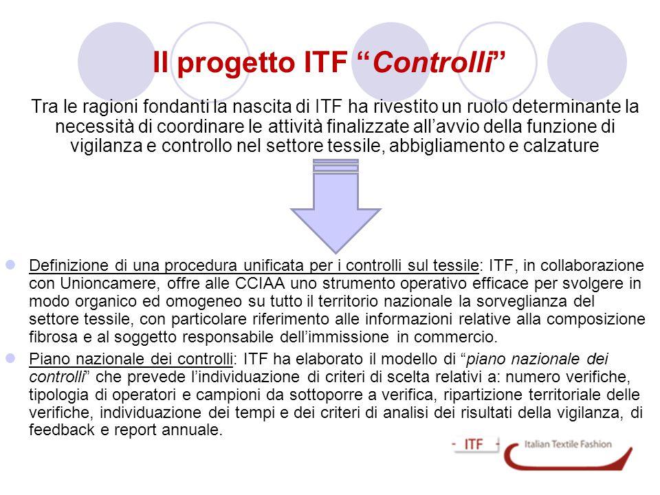 Tra le ragioni fondanti la nascita di ITF ha rivestito un ruolo determinante la necessità di coordinare le attività finalizzate all'avvio della funzio