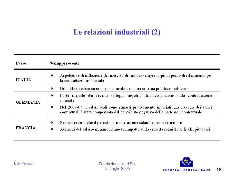 L Bini-Smaghi Fondazione Nord Est 15 Luglio 2005 16 Le relazioni industriali (2)