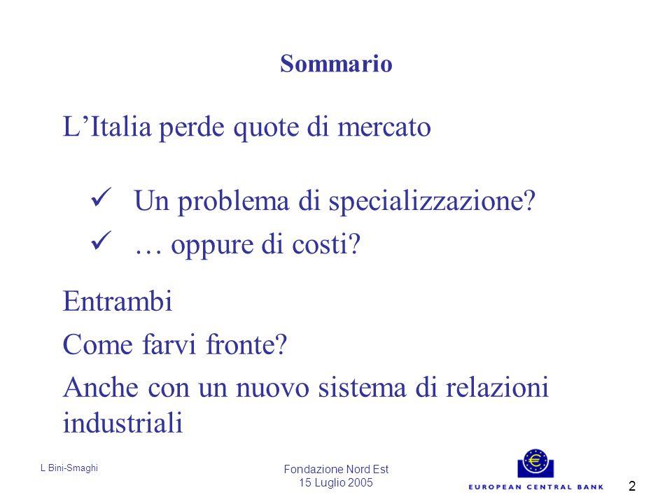 L Bini-Smaghi Fondazione Nord Est 15 Luglio 2005 2 Sommario L'Italia perde quote di mercato  Un problema di specializzazione?  … oppure di costi? En