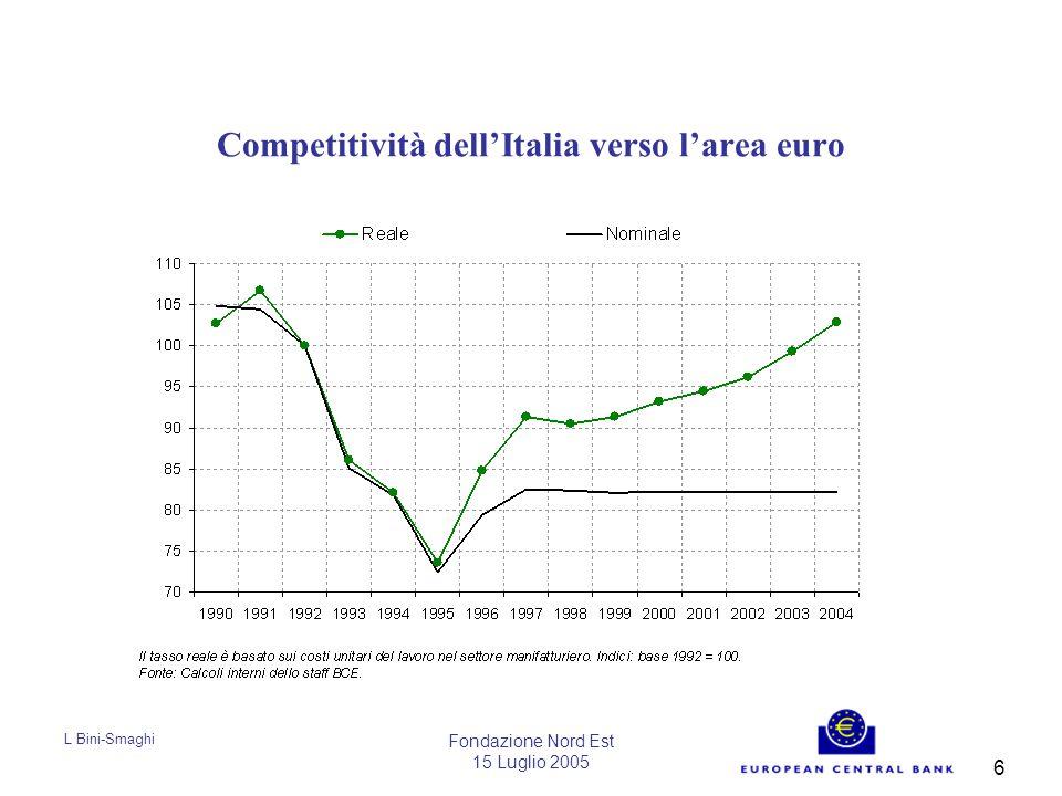 L Bini-Smaghi Fondazione Nord Est 15 Luglio 2005 6 Competitività dell'Italia verso l'area euro
