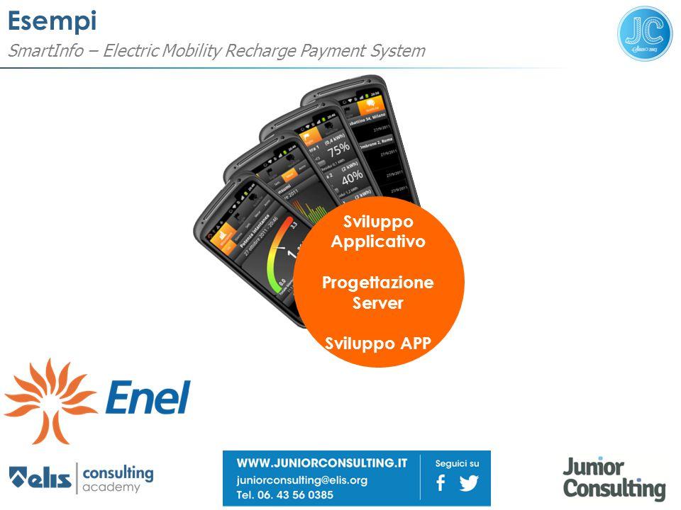 Esempi SmartInfo – Electric Mobility Recharge Payment System Sviluppo Applicativo Progettazione Server Sviluppo APP