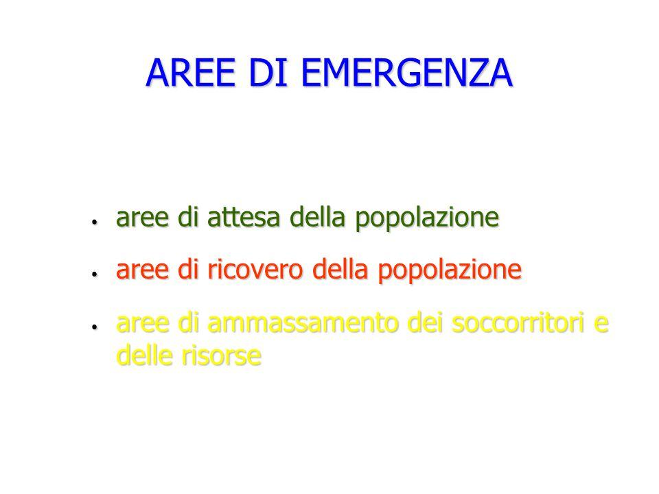 AREE DI EMERGENZA • aree di attesa della popolazione • aree di ricovero della popolazione • aree di ammassamento dei soccorritori e delle risorse