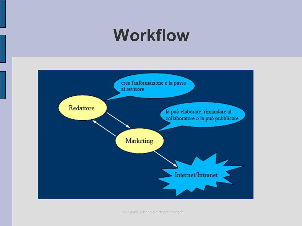 Workflow si ringrazia Stefano Marchetti per l'immagine