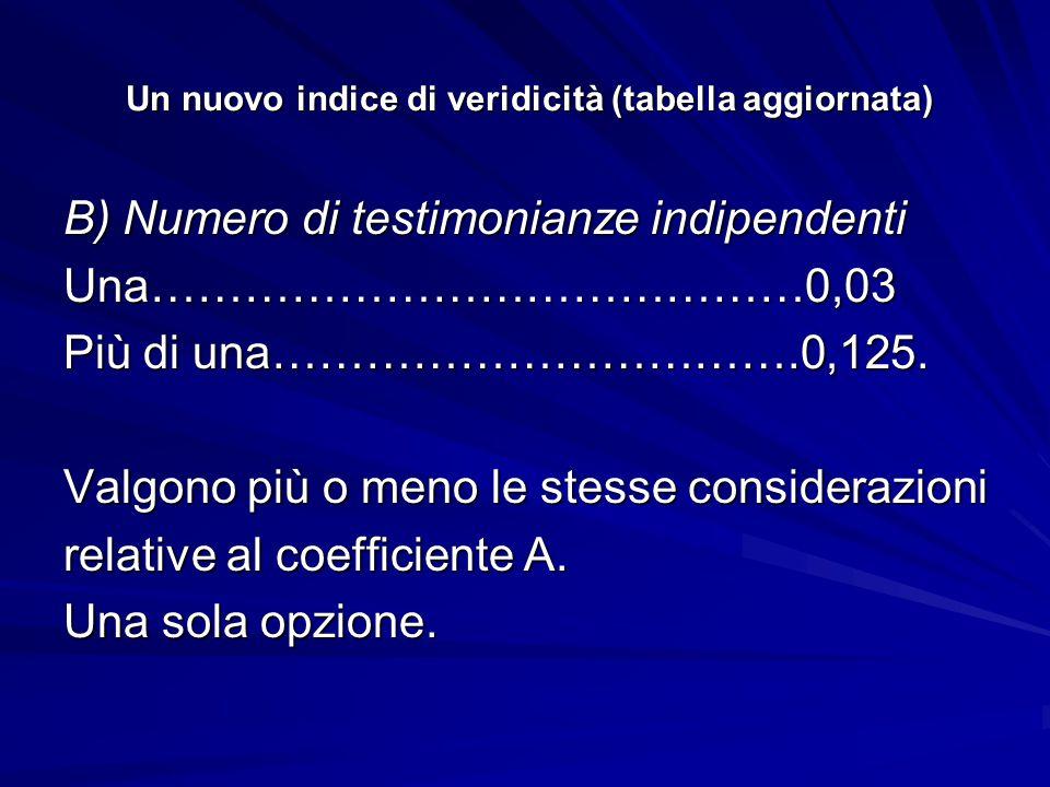 Un nuovo indice di veridicità (tabella aggiornata) Un nuovo indice di veridicità (tabella aggiornata) B) Numero di testimonianze indipendenti Una……………………………………0,03 Più di una…………………………….0,125.