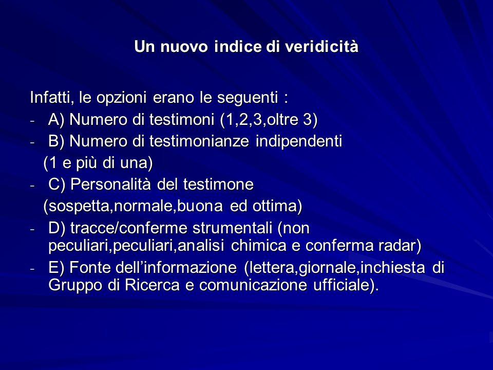 Un nuovo indice di veridicità Infatti, le opzioni erano le seguenti : - A) Numero di testimoni (1,2,3,oltre 3) - B) Numero di testimonianze indipendenti (1 e più di una) (1 e più di una) - C) Personalità del testimone (sospetta,normale,buona ed ottima) (sospetta,normale,buona ed ottima) - D) tracce/conferme strumentali (non peculiari,peculiari,analisi chimica e conferma radar) - E) Fonte dell'informazione (lettera,giornale,inchiesta di Gruppo di Ricerca e comunicazione ufficiale).