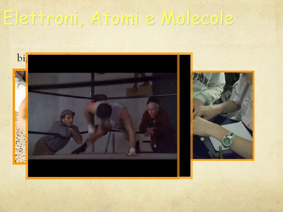 Elettroni, Atomi e Molecole biglie e molle