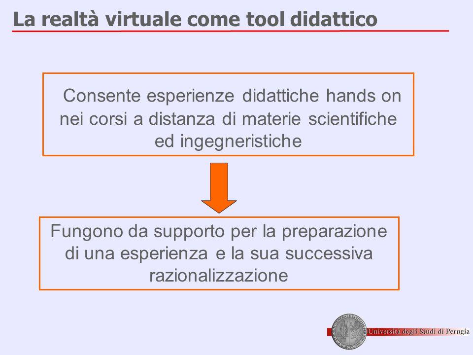 La realtà virtuale come tool didattico Consente esperienze didattiche hands on nei corsi a distanza di materie scientifiche ed ingegneristiche Fungono