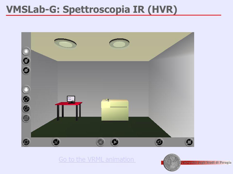 VMSLab-G: Spettroscopia IR (HVR) Go to the VRML animation