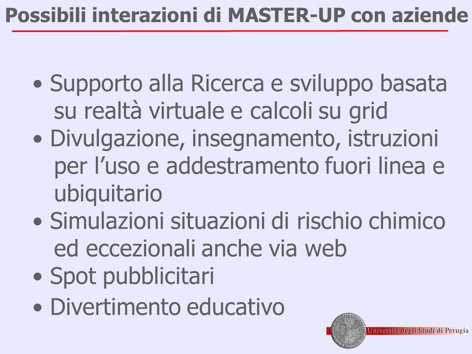 Possibili interazioni di MASTER-UP con aziende • Supporto alla Ricerca e sviluppo basata su realtà virtuale e calcoli su grid • Divulgazione, insegnam