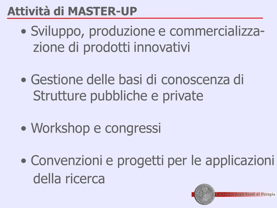 Attività di MASTER-UP • Sviluppo, produzione e commercializza- zione di prodotti innovativi • Gestione delle basi di conoscenza di Strutture pubbliche e private • Workshop e congressi • Convenzioni e progetti per le applicazioni della ricerca