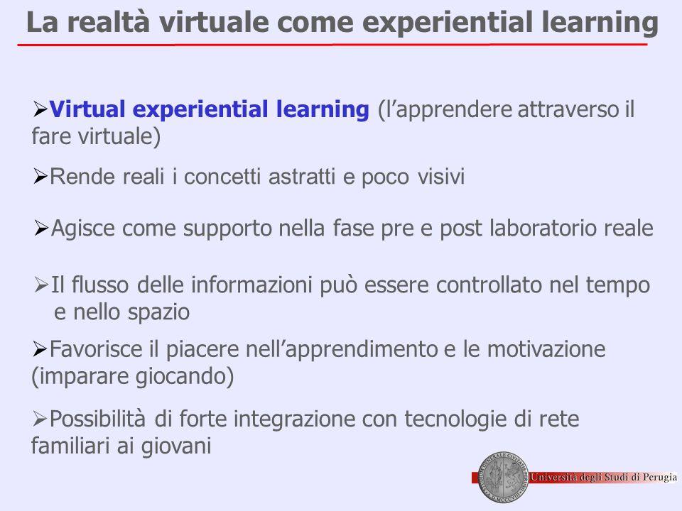 La realtà virtuale come experiential learning  Virtual experiential learning (l'apprendere attraverso il fare virtuale)  Rende reali i concetti astratti e poco visivi  Agisce come supporto nella fase pre e post laboratorio reale  Il flusso delle informazioni può essere controllato nel tempo e nello spazio  Favorisce il piacere nell'apprendimento e le motivazione (imparare giocando)  Possibilità di forte integrazione con tecnologie di rete familiari ai giovani