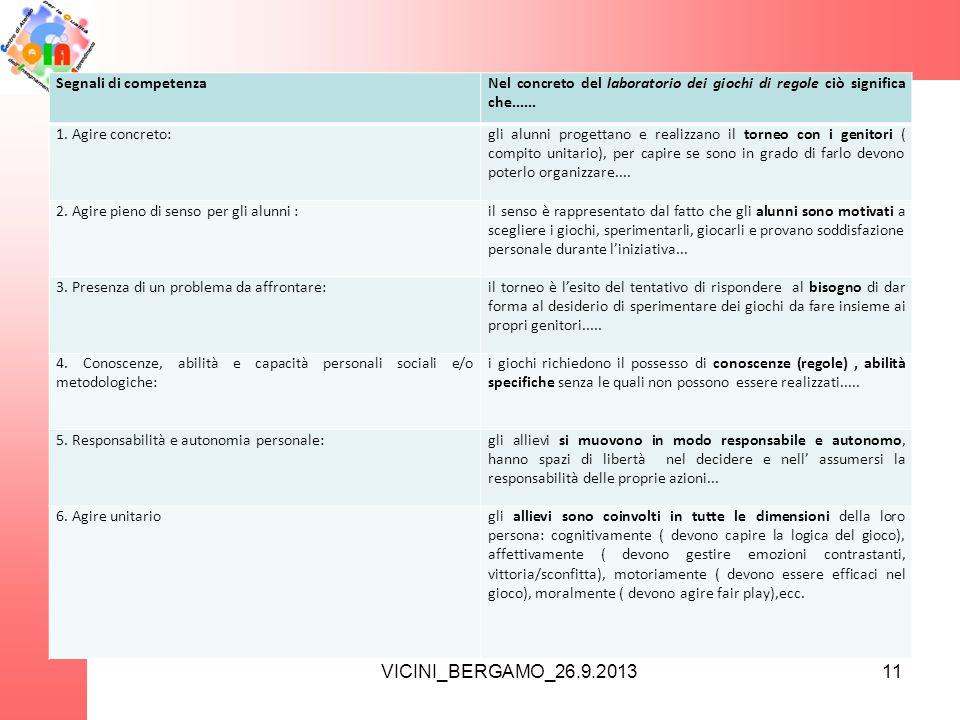 VICINI_BERGAMO_26.9.2013 Segnali di competenzaNel concreto del laboratorio dei giochi di regole ciò significa che......