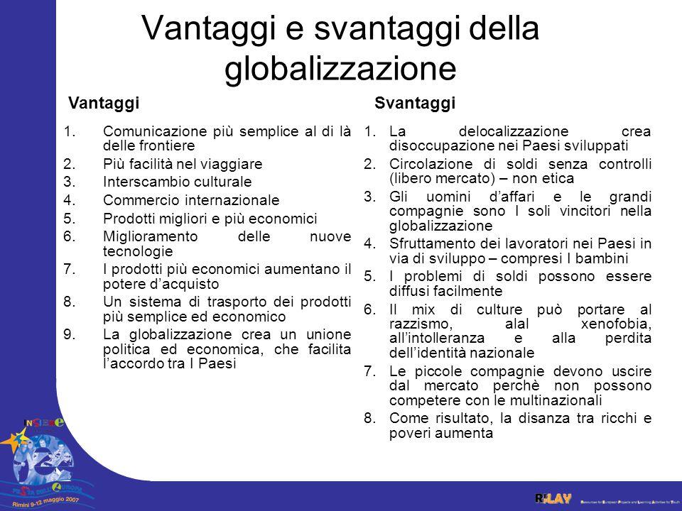 Vantaggi e svantaggi della globalizzazione 1.Comunicazione più semplice al di là delle frontiere 2.Più facilità nel viaggiare 3.Interscambio culturale