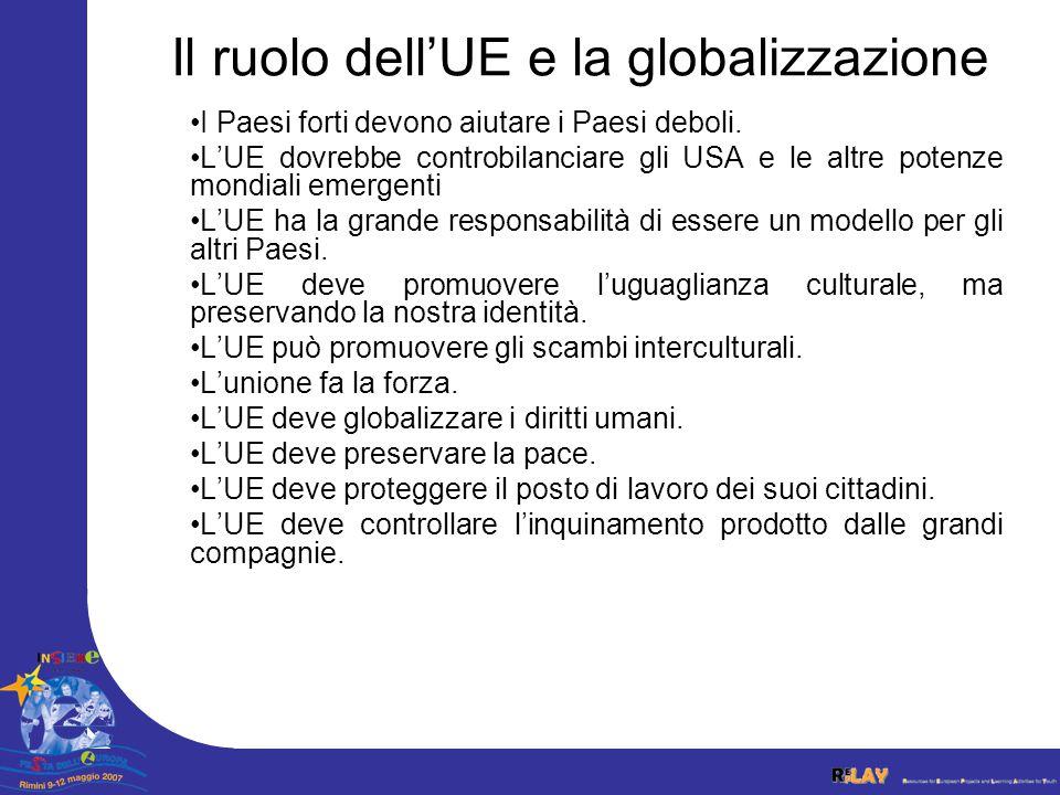 Il ruolo dell'UE e la globalizzazione •I Paesi forti devono aiutare i Paesi deboli. •L'UE dovrebbe controbilanciare gli USA e le altre potenze mondial
