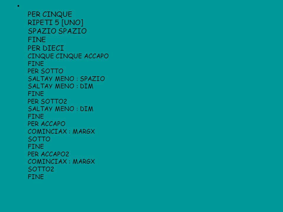• PER CINQUE RIPETI 5 [UNO] SPAZIO SPAZIO FINE PER DIECI CINQUE CINQUE ACCAPO FINE PER SOTTO SALTAY MENO : SPAZIO SALTAY MENO : DIM FINE PER SOTTO2 SALTAY MENO : DIM FINE PER ACCAPO COMINCIAX : MARGX SOTTO FINE PER ACCAPO2 COMINCIAX : MARGX SOTTO2 FINE