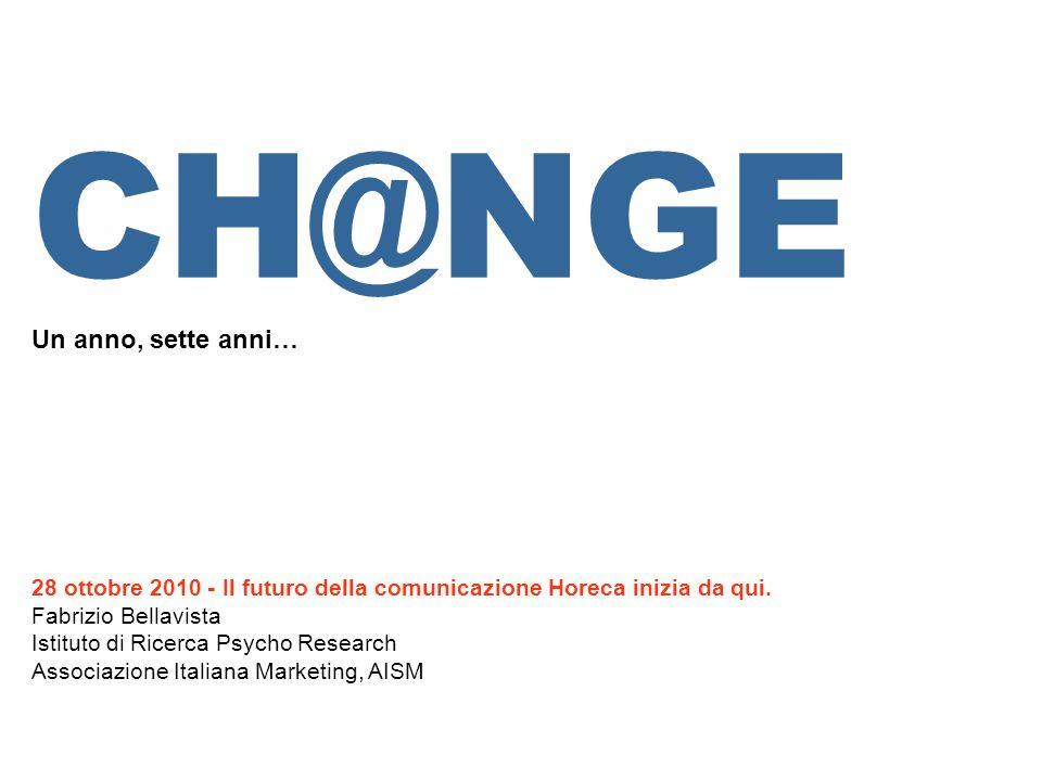 CH@NGE Un anno, sette anni… 28 ottobre 2010 - Il futuro della comunicazione Horeca inizia da qui.