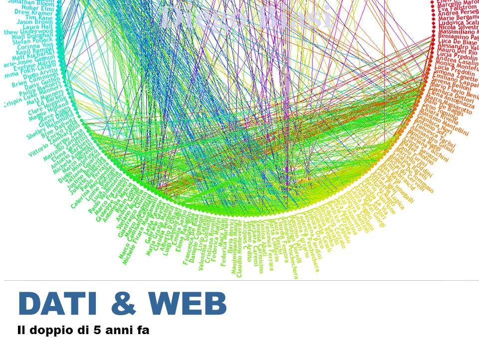 DATI & WEB Il doppio di 5 anni fa