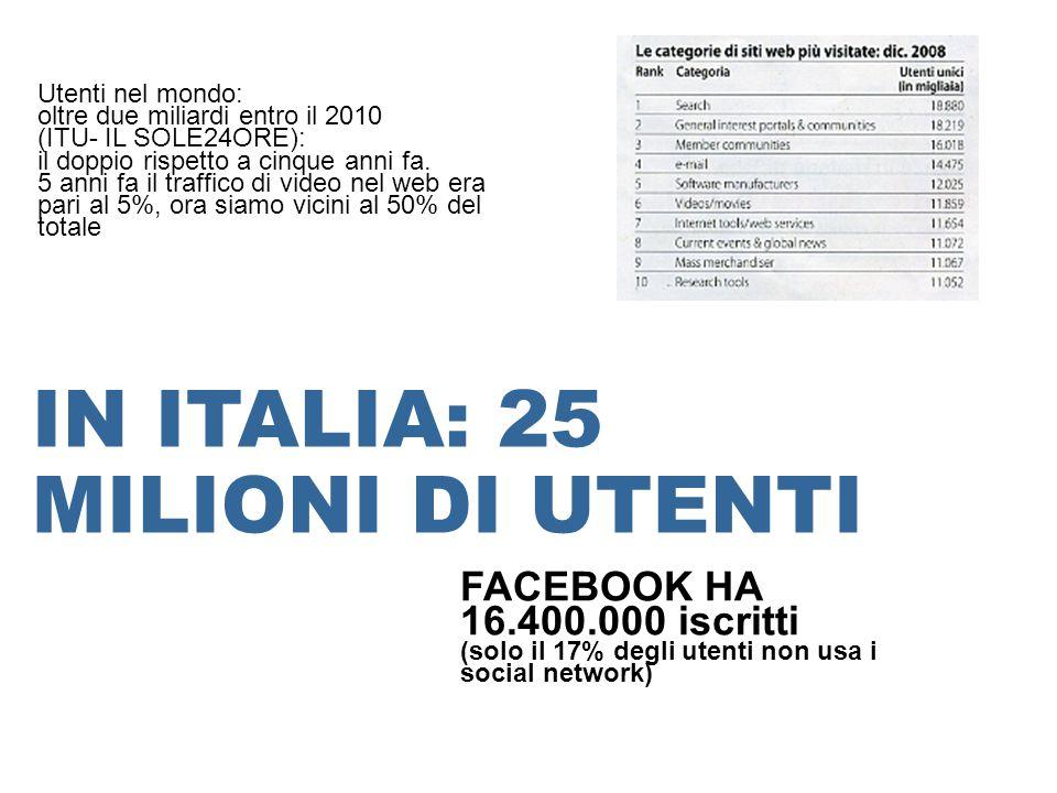 IN ITALIA: 25 MILIONI DI UTENTI Utenti nel mondo: oltre due miliardi entro il 2010 (ITU- IL SOLE24ORE): il doppio rispetto a cinque anni fa.