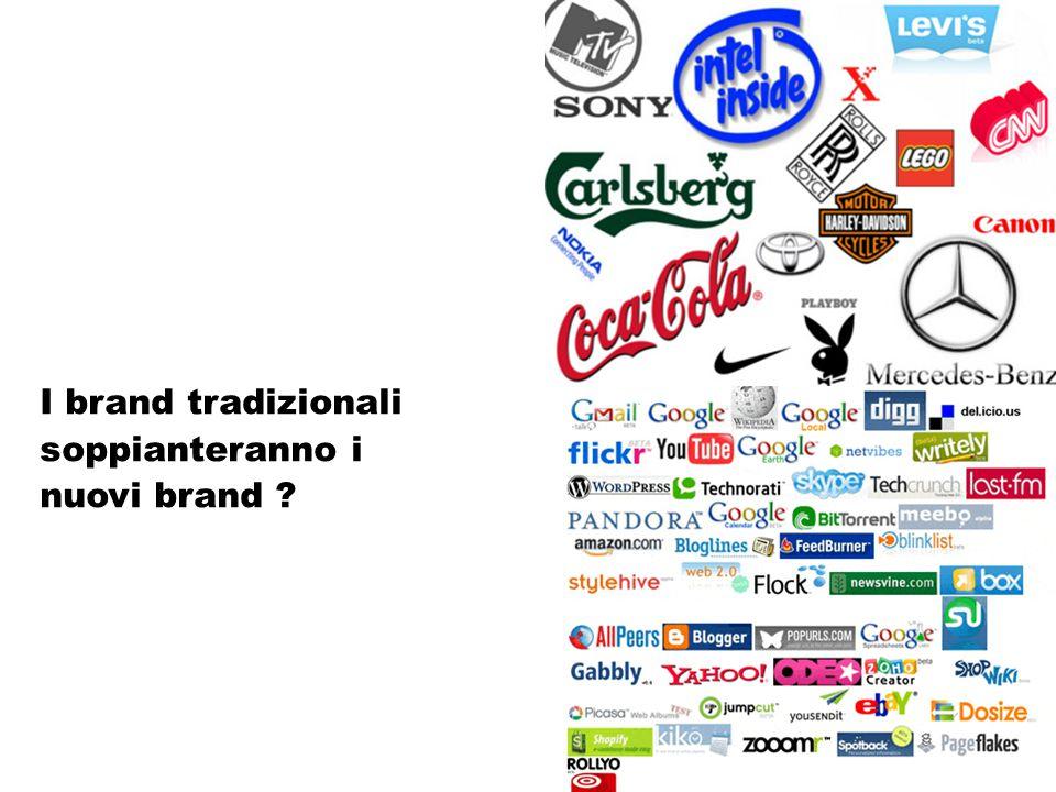 I brand tradizionali soppianteranno i nuovi brand