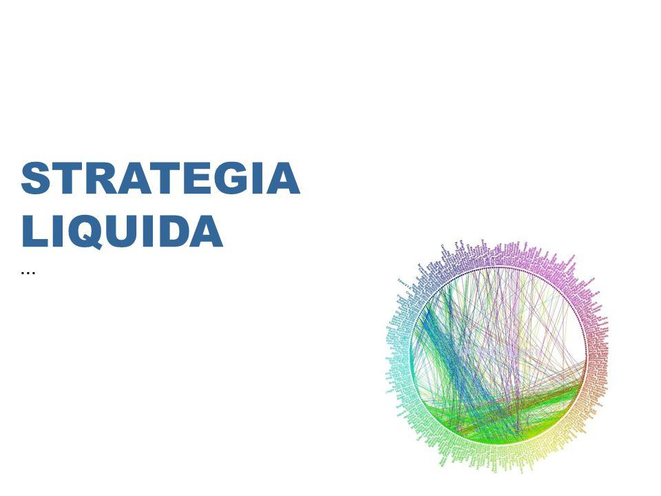 STRATEGIA LIQUIDA …