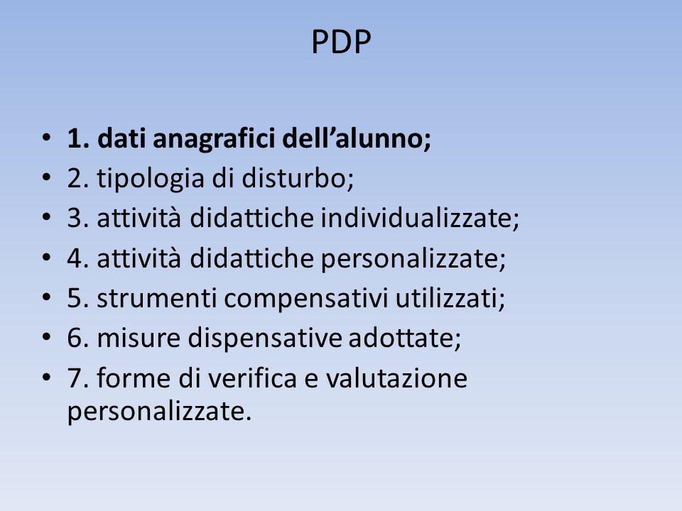 LE COMPONENTI DI UN PDP 1.dati anagrafici dell'alunno; 2.