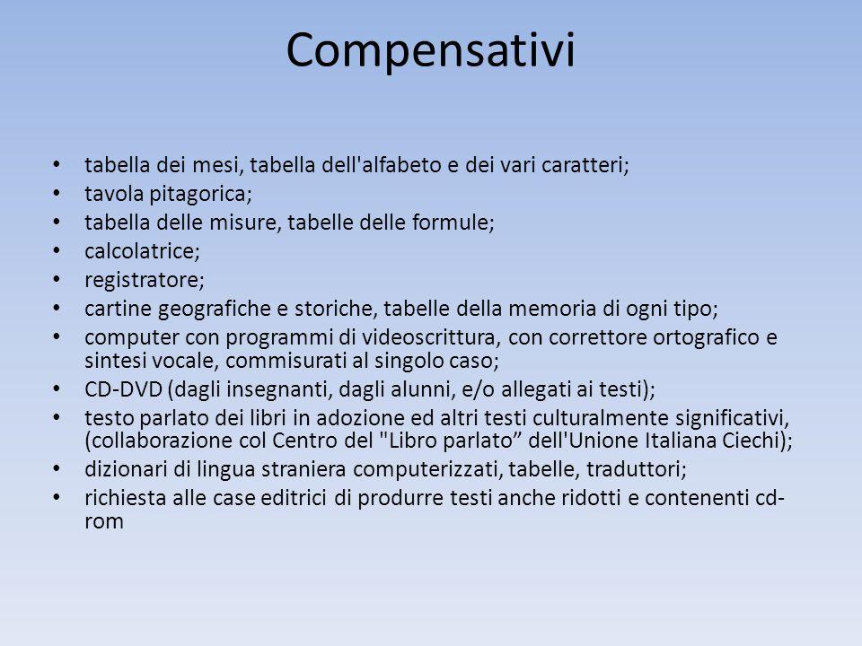 Compensativi • tabella dei mesi, tabella dell'alfabeto e dei vari caratteri; • tavola pitagorica; • tabella delle misure, tabelle delle formule; • cal