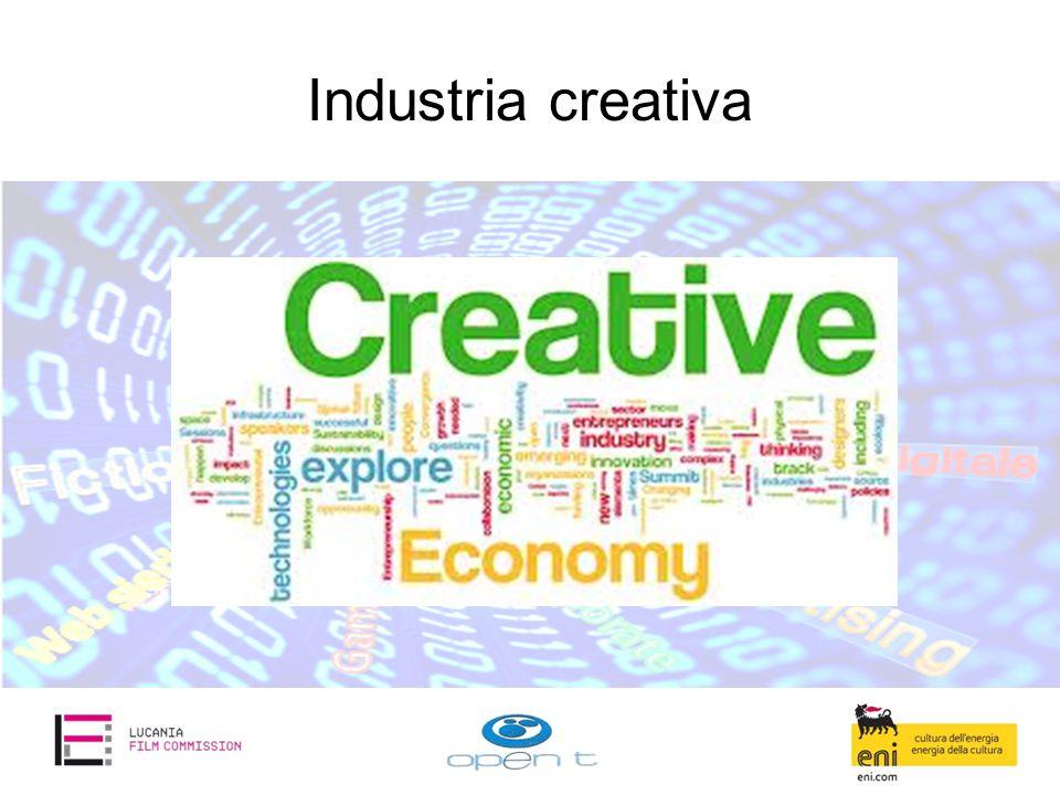 Industria creativa