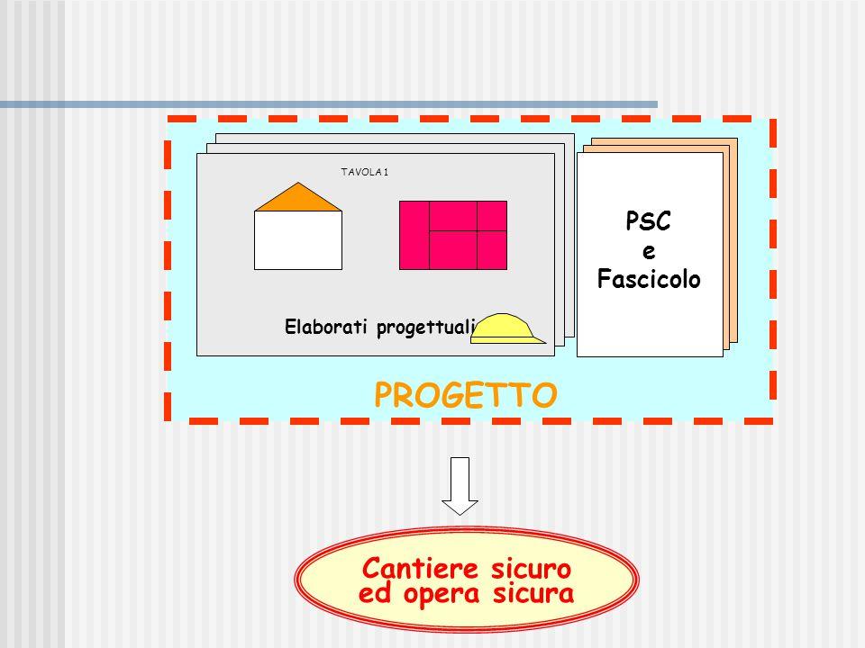 TAVOLA 1 Elaborati progettuali PSC e Fascicolo PROGETTO Cantiere sicuro ed opera sicura