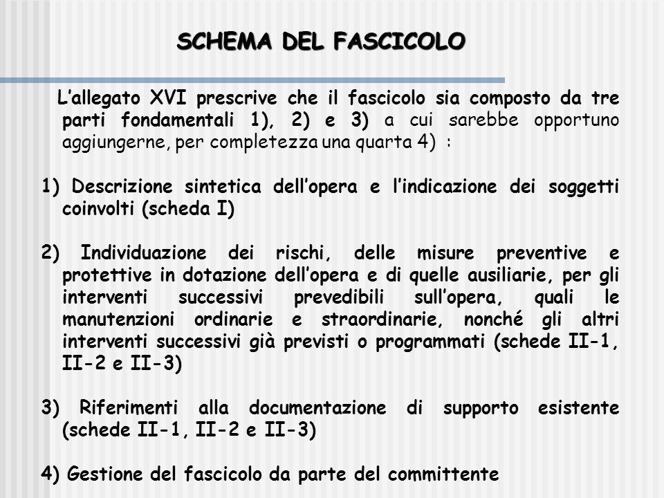SCHEMA DEL FASCICOLO L'allegato XVI prescrive che il fascicolo sia composto da tre parti fondamentali 1), 2) e 3) a cui sarebbe opportuno aggiungerne,