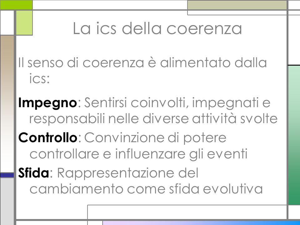 La ics della coerenza Il senso di coerenza è alimentato dalla ics: Impegno : Sentirsi coinvolti, impegnati e responsabili nelle diverse attività svolt